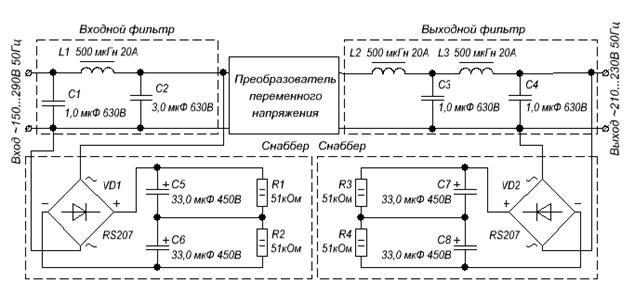 Рисунок 1 – Схемы входных и